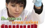 Причины и лечение высокого уровня гемоглобина