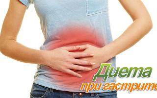 Причины, лечение и диета при гастрите