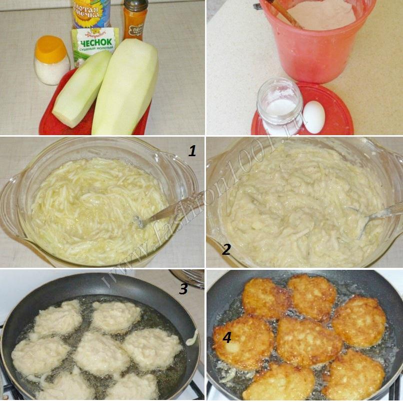 Кабачковые котлеты рецепт пошагово на сковороде