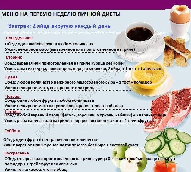Яичная диета на неделю: меню