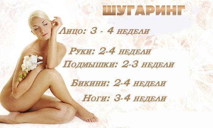Частота проведения шугаринга по областям тела